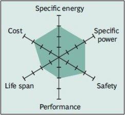manganese-battery