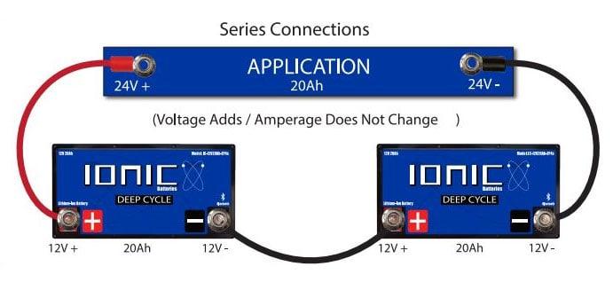 batteries in series